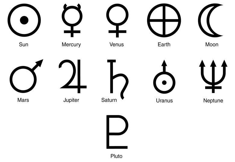 945_all_symbols